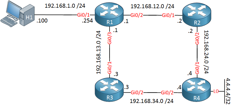 How to configure the Policy Routing_1